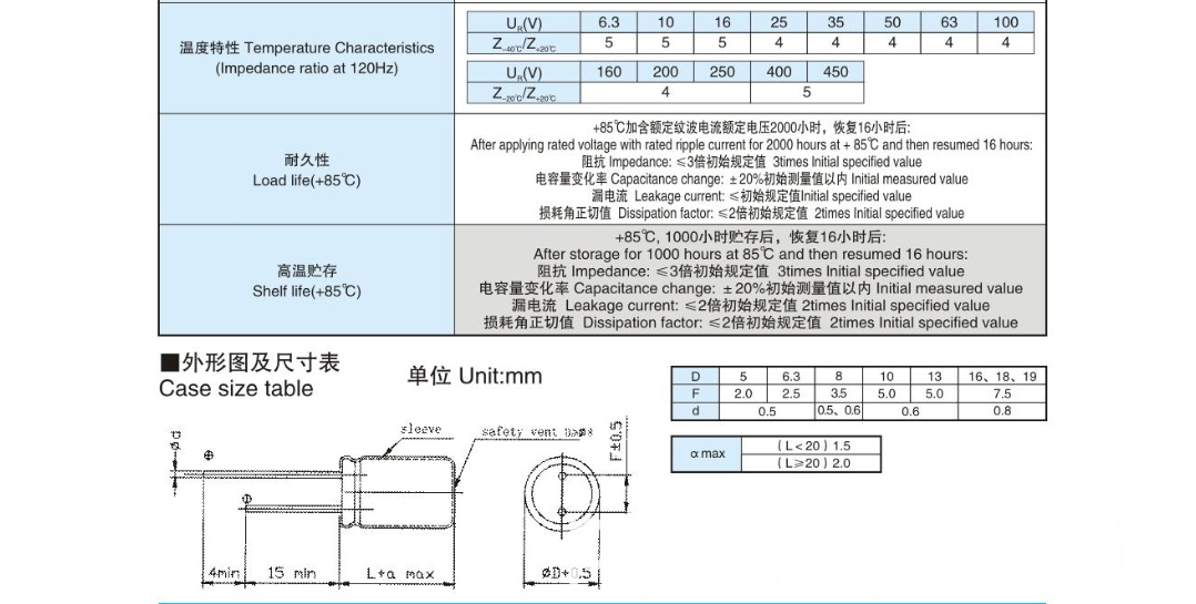Low impedance electrolytic capacitor